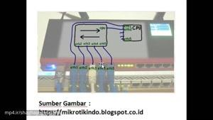 آموزش کانفیگ میکروتیک |Mikrotik : Switchchip Port By Bridge Port
