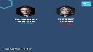نتایج اولیه انتخابات فرانسه