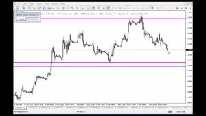 آموزش تحلیل بازار فارکس ۱۷