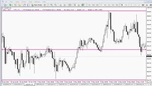 آموزش تحلیل بازار فارکس ۱۸