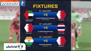 آشنایی با تیم های گروه A جام ملت های آسیا ۲۰۱۹ ؛ رقبای میزبان جام