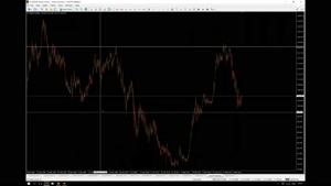 آموزش تحلیل بازار فارکس 144