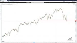 آموزش تحلیل بازار فارکس 140