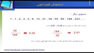 آموزش فارکس -رضا گلشنیان - ۱۶