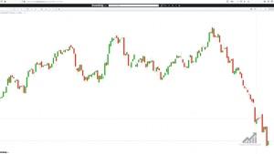 آموزش تحلیل بازار فارکس 139