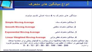 آموزش فارکس -رضا گلشنیان - ۲۳