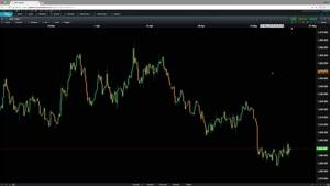 اموزش تحلیل تکنیکال بازارهای مالی ۰۱