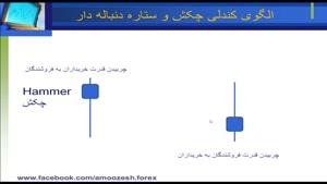 آموزش فارکس -رضا گلشنیان - ۲۰