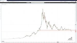 آموزش تحلیل بازار فارکس 138