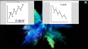 اموزش تحلیل تکنیکال بازارهای مالی  ۰۲