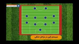 آنالیز تیم های ایران و ژاپن