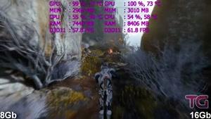 بررسی تفاوت استفاده از ۸ یا ۱۶ گیگابایت حافظه رم در بازی های کامپیوتر