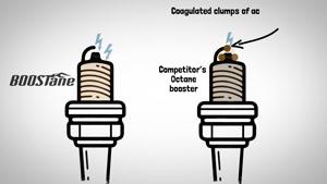 مکمل های سوخت یا اکتان بوستر چگونه کار می کنند ؟ کاریزشاپ  ۰۹۱۹۷۶۳۵۰۳۸   ۰۲۱۸۴۲۶۷۱۰۴ خرید اکتان