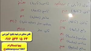قویترین پکیج آموزشی مکالمه ، لغات زبان عربی ـ استاد علی کیانپور