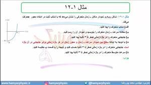 جلسه 38 فیزیک دوازدهم-حرکت با شتاب ثابت 6 بررسی مثال 12 فصل- مدرس محمد