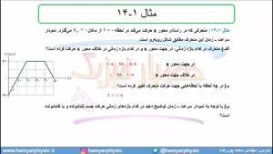 جلسه 41 فیزیک دوازدهم-حرکت با شتاب ثابت 9 مثال 14 کتاب درسی- مدرس محمد