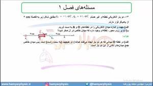 جلسه 41 فیزیک یازدهم-میدان الکتریکی 11 حل مسئله 13 پایان فصل-مدرس محمد