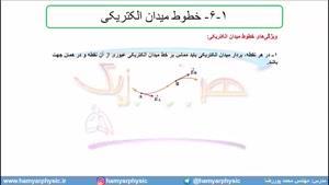جلسه 39 فیزیک یازدهم-میدان الکتریکی 9 خطوط میدان الکتریکی-محمد پوررضا