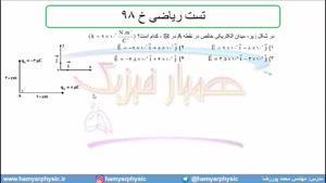 جلسه 46 فیزیک یازدهم-میدان الکتریکی 16 تست ریاضی خ 98-مدرس محمد پوررضا