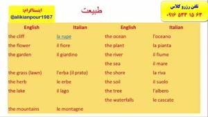 آموزش 100 % تضمینی زبان ایتالیایی در اهواز وایران – استاد علی کیانپور