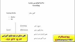 قویترین دوره آزمون آیلتس و آزمون تافل در اهوازـ استاد علی کیانپور