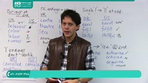 آموزش زبان انگلیسی   توضیح اصطلاحات