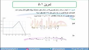 جلسه 35 فیزیک نظام قدیم - حرکت شناسی 13 - مدرس محمد پوررضا