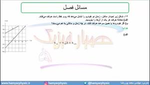 جلسه 40 فیزیک نظام قدیم - حرکت شناسی 18 - مدرس محمد پوررضا