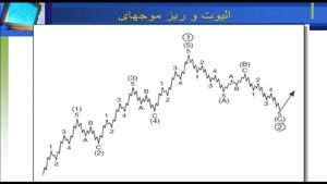 آموزش فارکس -رضا گلشنیان - 26