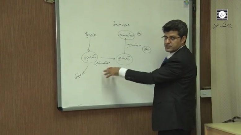 فیلم کارگاه آموزشی مباحث حقوقی ضمانت نامه های بانکی