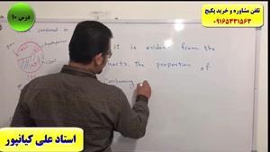 آموزش ۱۰۰% تضمینی رایتینگ آیلتس جنرال و آکادمیک-استاد علی کیانپور