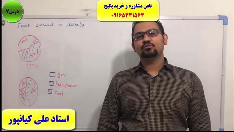 قویترین دوره آموزش رایتینگ و اسپیکینگ آیلتس IELTS- استاد علی کیانپور