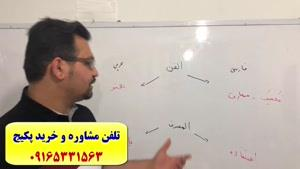سریعترین روش آموزش زبان عربی در اهواز و ایران-استاد علی کیانپور