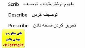 رمزگردانی لغات انگلیسی کتاب ۵۰۴ و کتاب ۱۱۰۰ واژه-استاد علی کیانپور