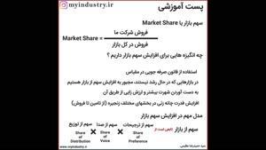 آشنایی با سهم بازار یا Market Share و الگوی افزایش سهم بازار