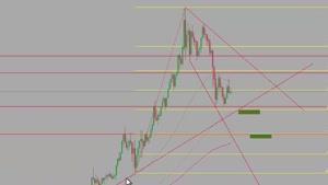 ۵۲ - رفتار قیمت طلا