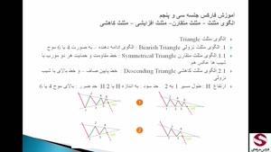 ۳۵ - الگوی مثلث