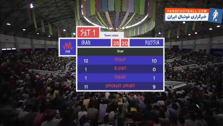 خلاصه بازی والیبال  ایران 3-0 روسیه