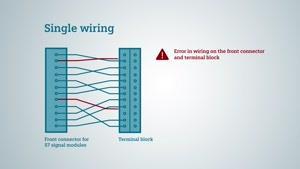 نحوه کابل کشی PLC ها