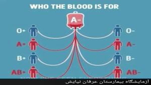 انتقال خون بین گروه های خونی