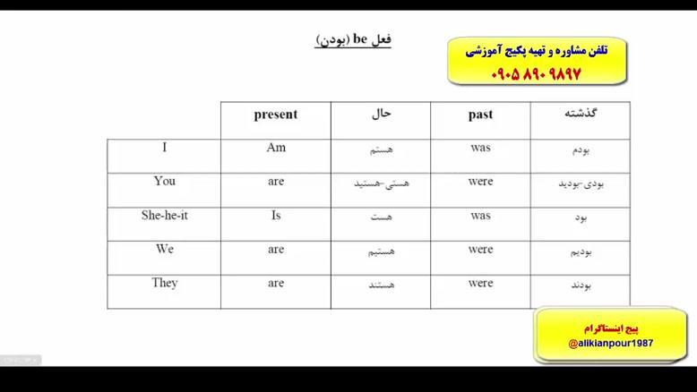 کدینگ لغات کتاب 504 و 1100 واژه با استاد 10 زبانه علی کیانپور