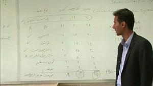۱۳۹۸-۰۵-۱۶ HSE  روشهای جمع آوری فاضلاب