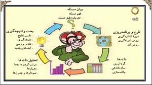 آموزش درس ریاضی و آمار 3 پایه 12