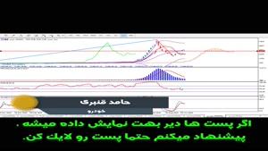 تحلیل سهم خودرو - حامد قنبری