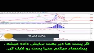تحلیل سهم ثشاهد - حامد قنبری