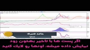 تحلیل سهم خساپا - حامد قنبری