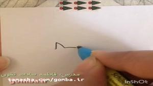 آموزش نقاشی گربه عینکی