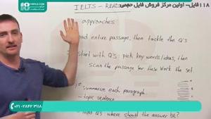 آموزش زبان انگلیسی _ مهارت آیلتس