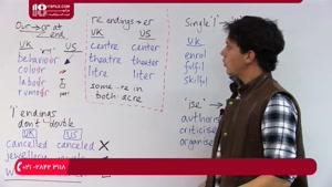 آموزش جذاب یادگیری زبان انگلیسی همراه بانکات طلایی