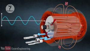 ماشین های برقی چگونه کار می کنند